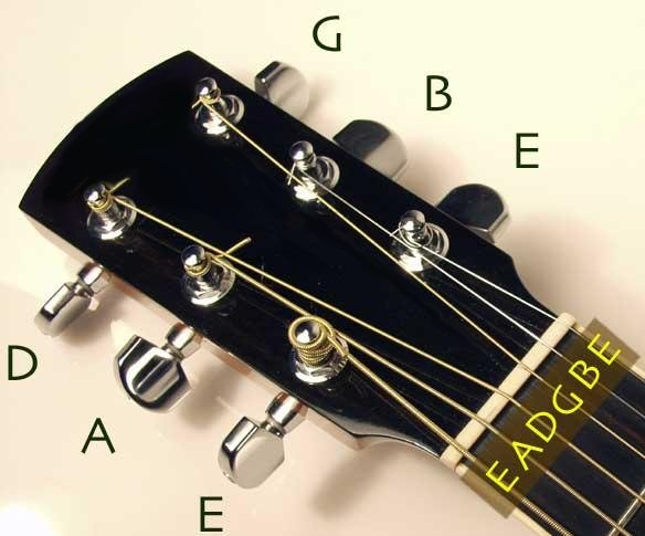 Change Guitar Strings 7 Easy Steps
